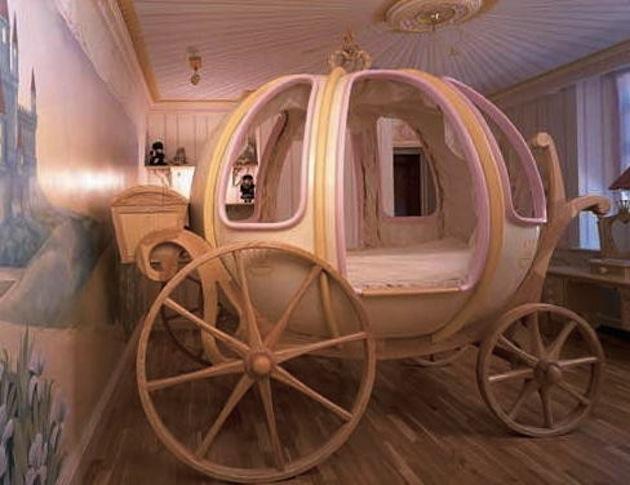 Baby Girls Bedroom – Cinderella Bedroom Decor